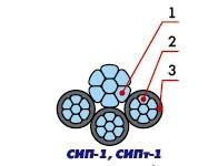 Провод СИП, кабель и арматура. Самонесущий изолированный провод