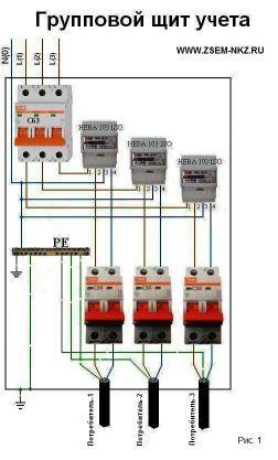 Счетчик электрической энергии - купить электросчетчик в СПб